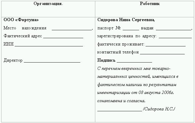 Договор О Материальной Ответственности Директора Магазина