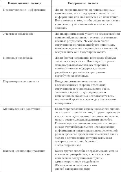 Модели И Механизмы Преодоления Стресса Реферат