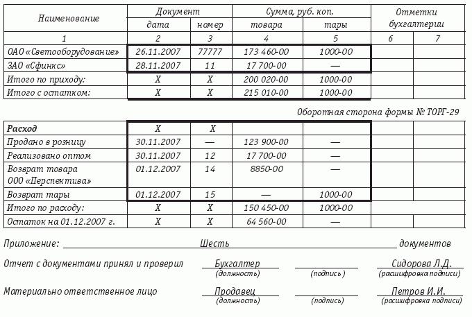 товарный отчет образец заполнения рб - фото 4