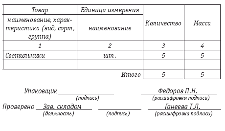 расписка о получении товара в рассрочку образец - фото 11