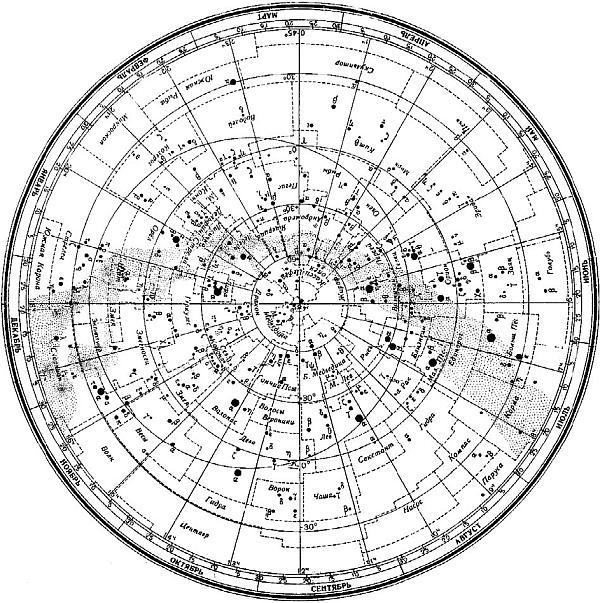 полушария звездного неба