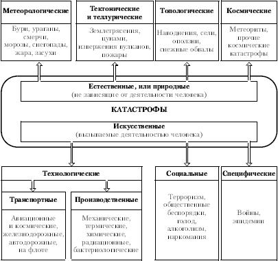 Часть I. ОБЩИЙ КУРС ЭКОЛОГИИ