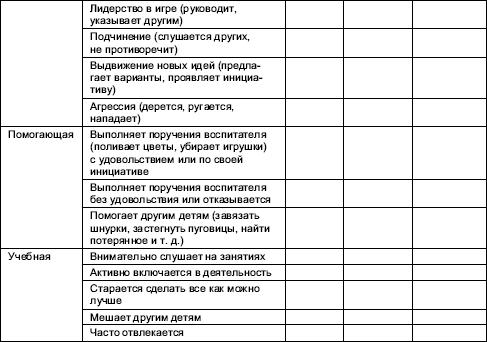 Приложение 3