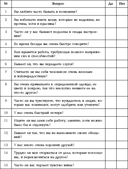Методики на диагностику свойств личности
