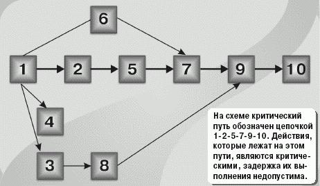 pdf poison a