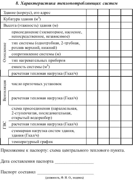 паспорт системы гвс образец