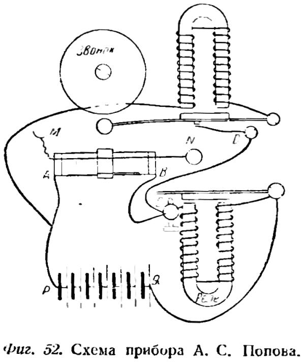 Трубка