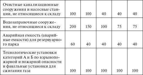 6 850 903 по 44/94‑ФЗ 3 059 870 по 223‑ФЗ.