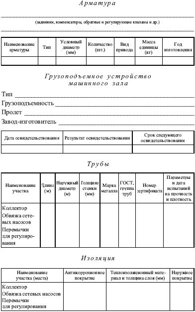 технический паспорт итп образец