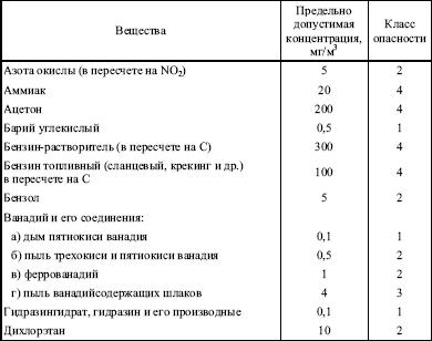 Фонд развития бизнеса Краснодарского края.