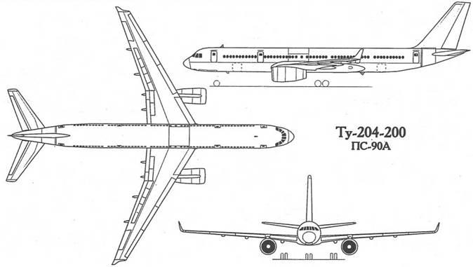 схеме обтекания крыла с