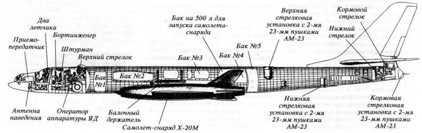 Компоновочная схема фюзеляжа