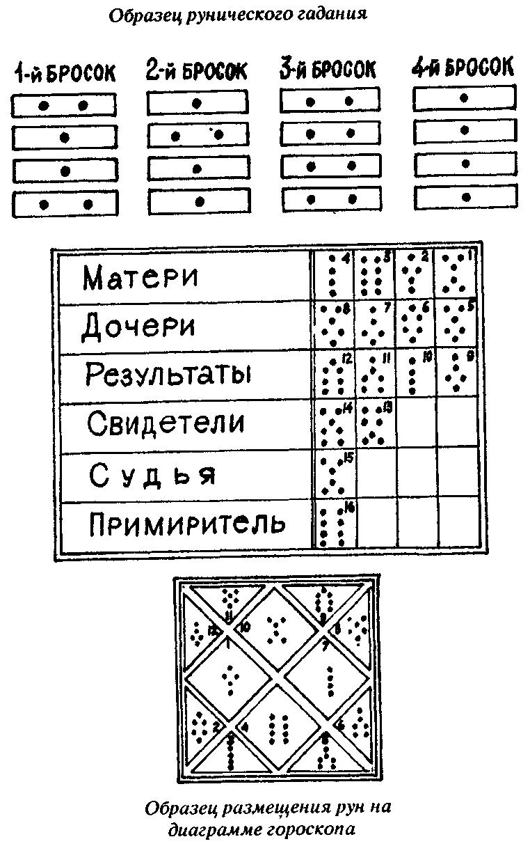 УЧЕБНИК Черной и Белой МАГИИ Паул Хасон Искусство КОЛДОВСТВА